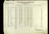Records of Alaska Schools, 1931-1951.